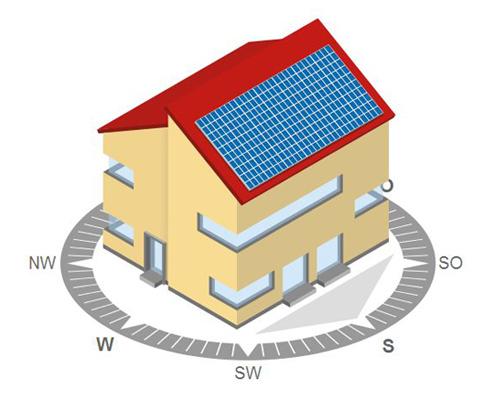 ibc-solarstromrechner